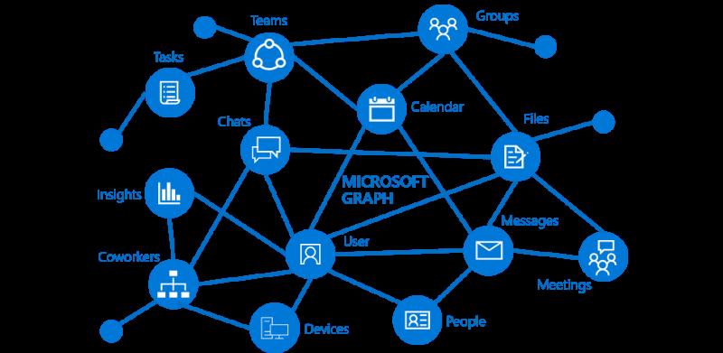 microsoft_graph.png
