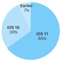 release_ios