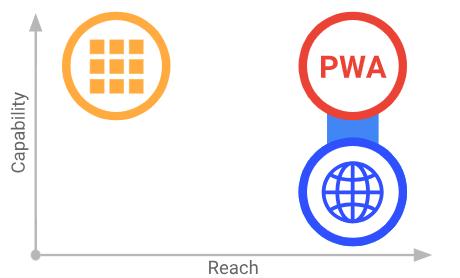 google – madereal – enterprise mobility – innovation